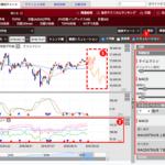大和証券多機能チャートの使い方・見方・用語解説